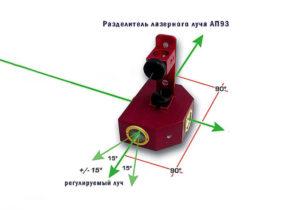 разделитель лазерного луча АП93